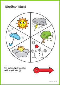 Weather Wheel Activity