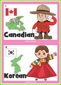 Nationality Flashcards